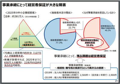 中小企業庁の資料画像